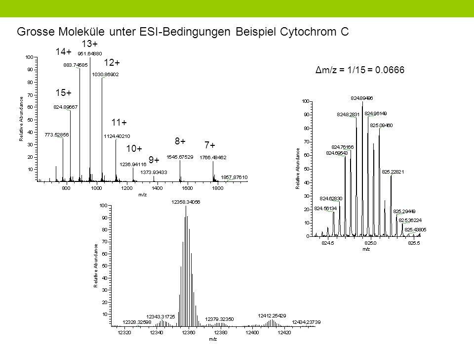 Grosse Moleküle unter ESI-Bedingungen Beispiel Cytochrom C 10+ 11+ 12+ 9+ 8+ 7+ 13+ 14+ 15+ Δm/z = 1/15 = 0.0666