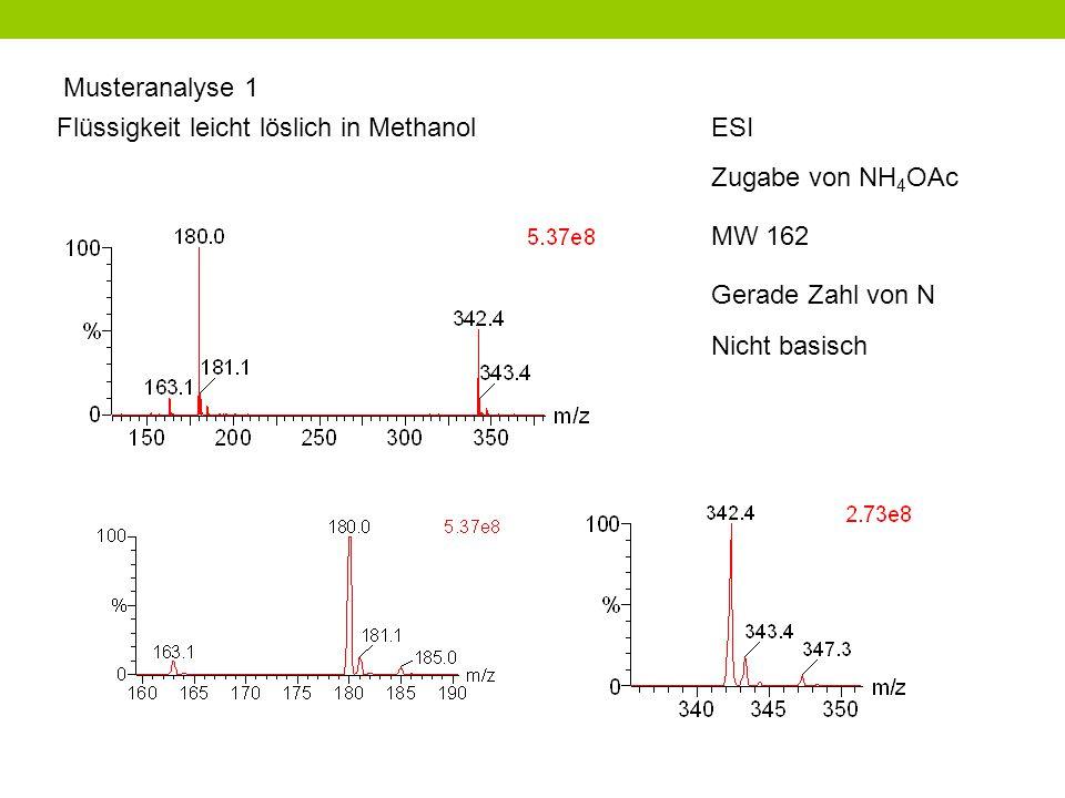 Musteranalyse 1 Flüssigkeit leicht löslich in MethanolESI Zugabe von NH 4 OAc Gerade Zahl von N Nicht basisch MW 162