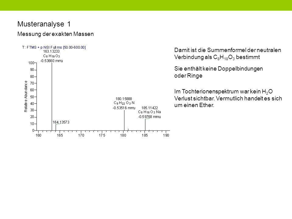 Musteranalyse 1 Messung der exakten Massen Damit ist die Summenformel der neutralen Verbindung als C 8 H 18 O 3 bestimmt Sie enthält keine Doppelbindu