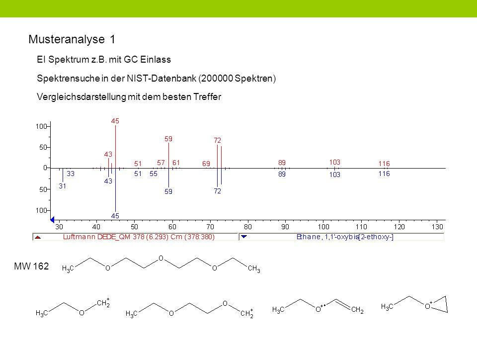 Musteranalyse 1 EI Spektrum z.B. mit GC Einlass Spektrensuche in der NIST-Datenbank (200000 Spektren) Vergleichsdarstellung mit dem besten Treffer MW