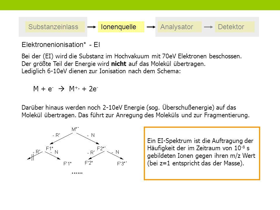 SubstanzeinlassIonenquelleAnalysatorDetektor Elektronenionisation* - EI Bei der (EI) wird die Substanz im Hochvakuum mit 70eV Elektronen beschossen. D