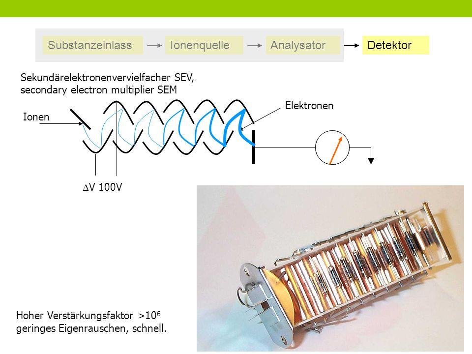 SubstanzeinlassIonenquelleAnalysatorDetektor Sekundärelektronenvervielfacher SEV, secondary electron multiplier SEM Hoher Verstärkungsfaktor >10 6 ger