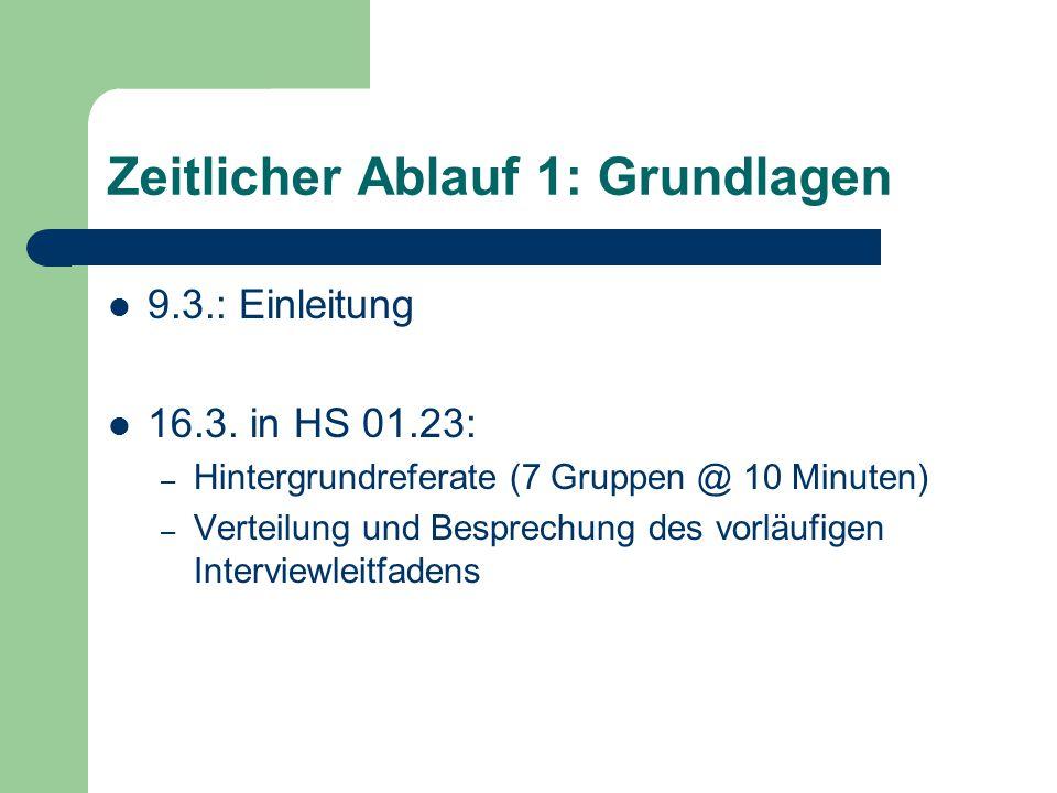 Zeitlicher Ablauf 1: Grundlagen 9.3.: Einleitung 16.3. in HS 01.23: – Hintergrundreferate (7 Gruppen @ 10 Minuten) – Verteilung und Besprechung des vo