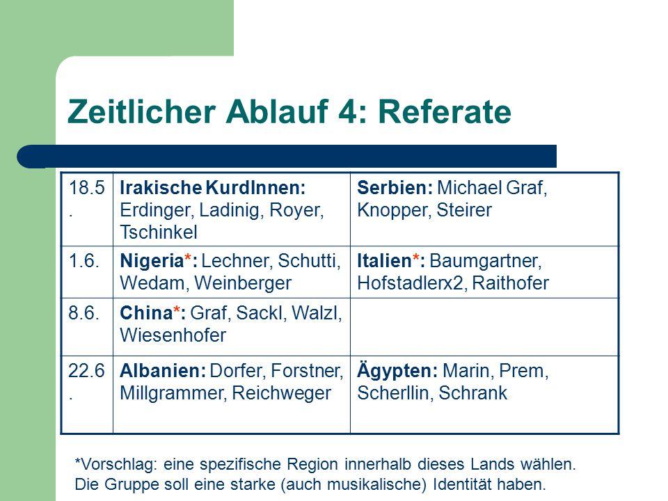 Zeitlicher Ablauf 4: Referate 18.5. Irakische KurdInnen: Erdinger, Ladinig, Royer, Tschinkel Serbien: Michael Graf, Knopper, Steirer 1.6.Nigeria*: Lec