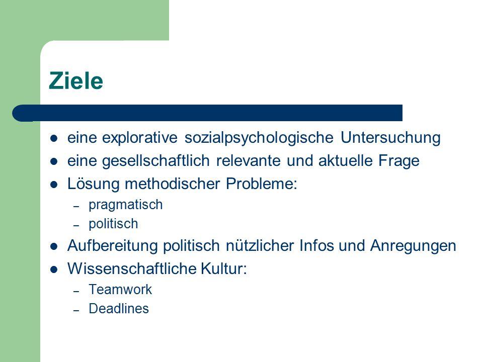 Ziele eine explorative sozialpsychologische Untersuchung eine gesellschaftlich relevante und aktuelle Frage Lösung methodischer Probleme: – pragmatisc
