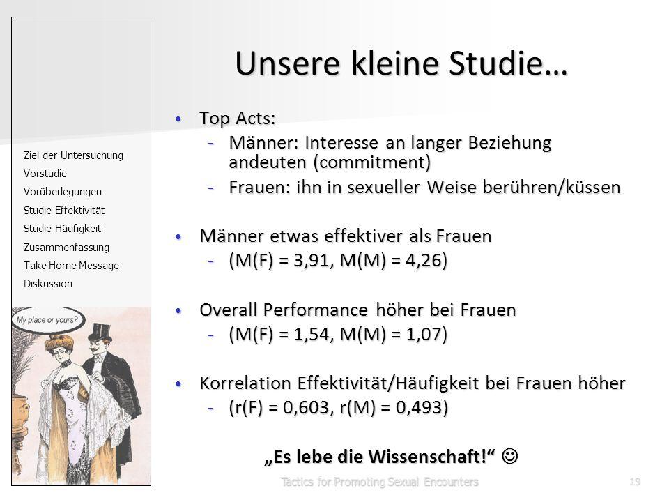 """Tactics for Promoting Sexual Encounters19 Unsere kleine Studie… Top Acts: Top Acts: -Männer: Interesse an langer Beziehung andeuten (commitment) -Frauen: ihn in sexueller Weise berühren/küssen Männer etwas effektiver als Frauen Männer etwas effektiver als Frauen -(M(F) = 3,91, M(M) = 4,26) Overall Performance höher bei Frauen Overall Performance höher bei Frauen -(M(F) = 1,54, M(M) = 1,07) Korrelation Effektivität/Häufigkeit bei Frauen höher Korrelation Effektivität/Häufigkeit bei Frauen höher -(r(F) = 0,603, r(M) = 0,493) """"Es lebe die Wissenschaft! """"Es lebe die Wissenschaft! Ziel der Untersuchung Vorstudie Vorüberlegungen Studie Effektivität Studie Häufigkeit Zusammenfassung Take Home Message Diskussion"""