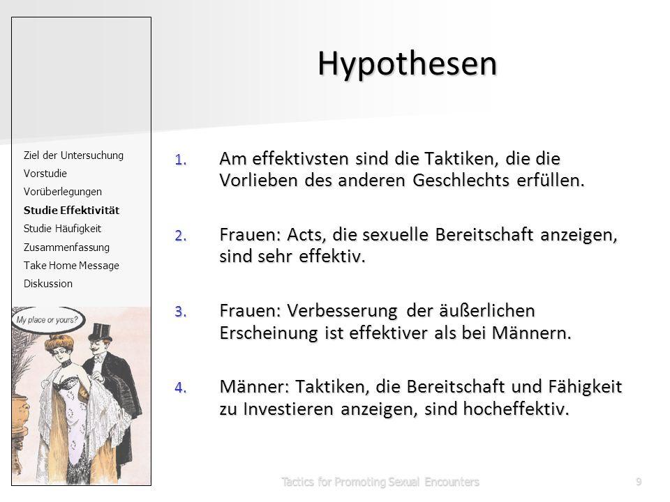 Tactics for Promoting Sexual Encounters9 Hypothesen 1. Am effektivsten sind die Taktiken, die die Vorlieben des anderen Geschlechts erfüllen. 2. Fraue