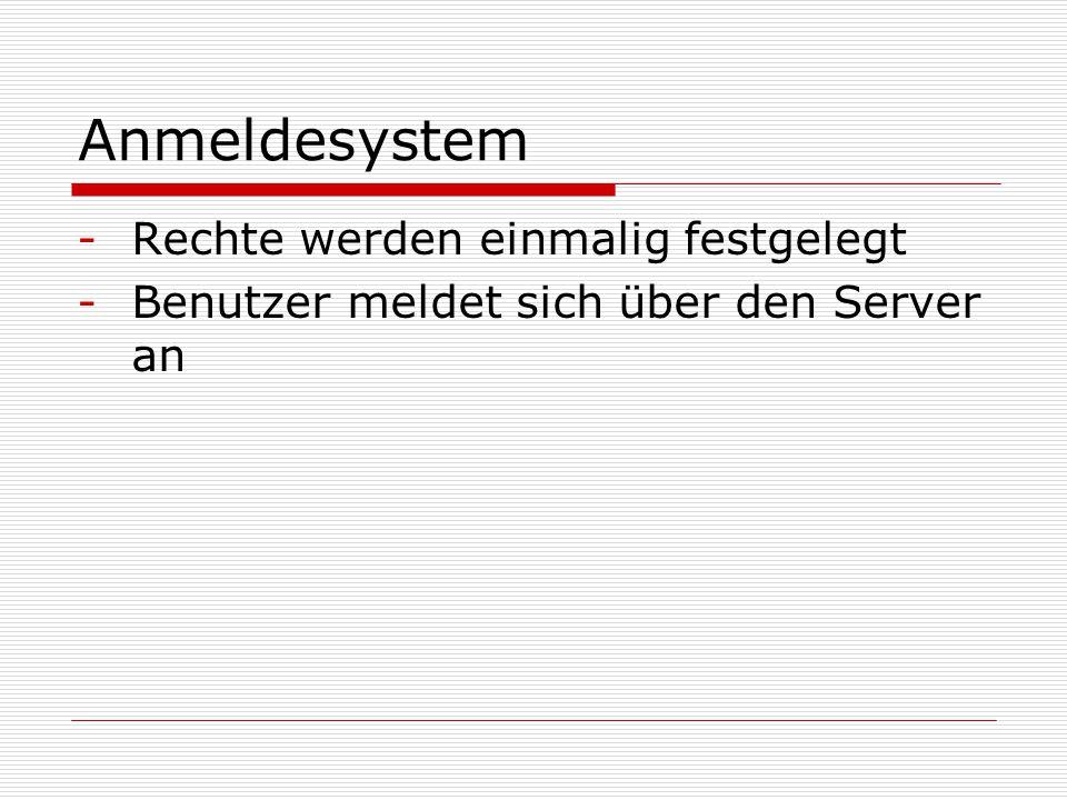 Anmeldesystem -Rechte werden einmalig festgelegt -Benutzer meldet sich über den Server an