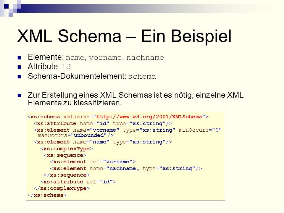 XML Schema – Ein Beispiel Elemente: name, vorname, nachname Attribute: id Schema-Dokumentelement: schema Zur Erstellung eines XML Schemas ist es nötig, einzelne XML Elemente zu klassifizieren.