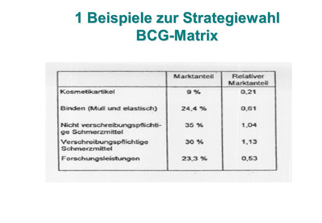 1 Beispiele zur Strategiewahl BCG-Matrix