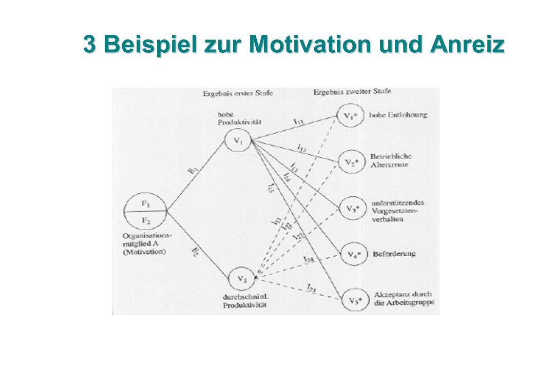 3 Beispiel zur Motivation und Anreiz