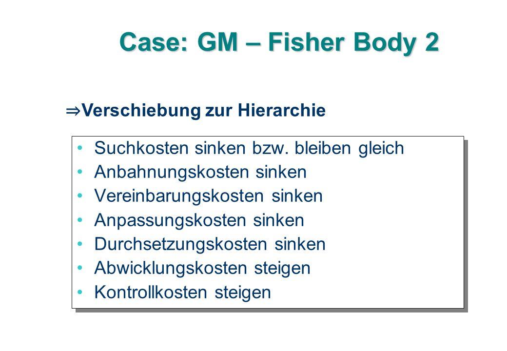 Case: GM – Fisher Body 2 Suchkosten sinken bzw.