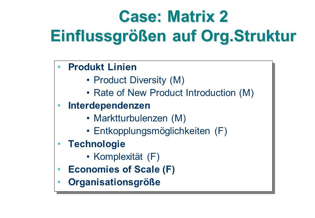 Case: Matrix 2 Einflussgrößen auf Org.Struktur Produkt Linien Product Diversity (M) Rate of New Product Introduction (M) Interdependenzen Marktturbulenzen (M) Entkopplungsmöglichkeiten (F) Technologie Komplexität (F) Economies of Scale (F) Organisationsgröße Produkt Linien Product Diversity (M) Rate of New Product Introduction (M) Interdependenzen Marktturbulenzen (M) Entkopplungsmöglichkeiten (F) Technologie Komplexität (F) Economies of Scale (F) Organisationsgröße