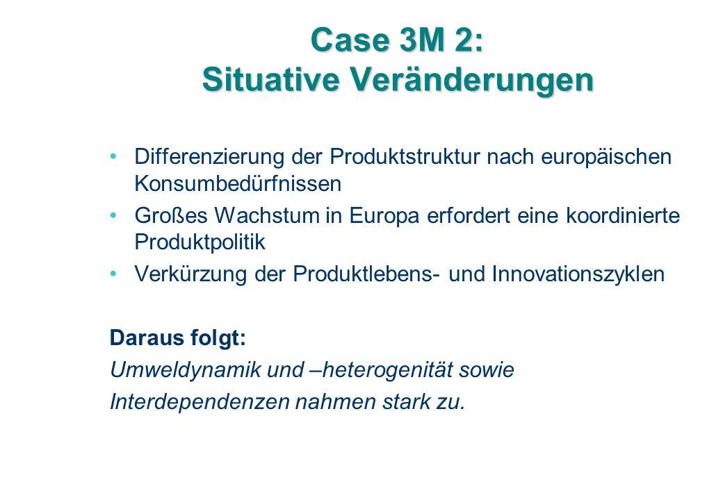 Case 3M 2: Situative Veränderungen Differenzierung der Produktstruktur nach europäischen Konsumbedürfnissen Großes Wachstum in Europa erfordert eine koordinierte Produktpolitik Verkürzung der Produktlebens- und Innovationszyklen Daraus folgt: Umweldynamik und –heterogenität sowie Interdependenzen nahmen stark zu.