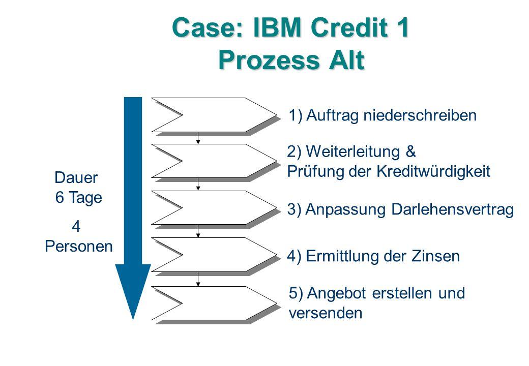 Case: IBM Credit 1 Prozess Alt 1) Auftrag niederschreiben 2) Weiterleitung & Prüfung der Kreditwürdigkeit 4) Ermittlung der Zinsen 3) Anpassung Darlehensvertrag 5) Angebot erstellen und versenden Dauer 6 Tage 4 Personen
