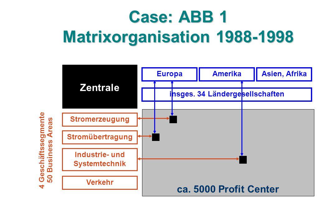 Case: ABB 1 Matrixorganisation 1988-1998 ca.
