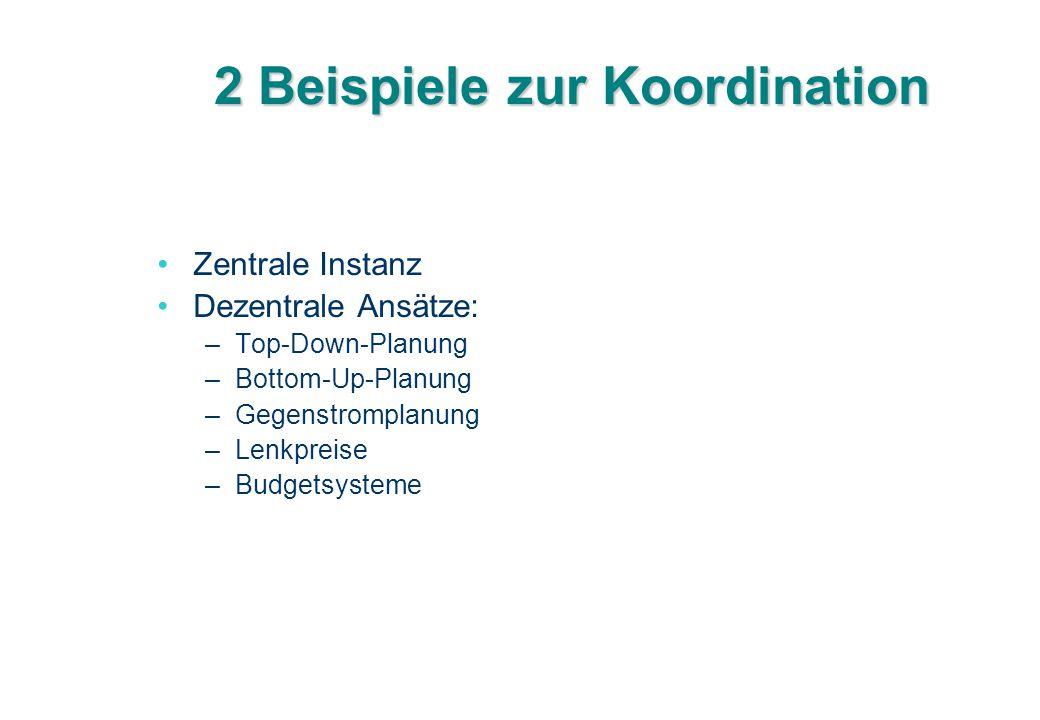 Vienna AG: Matrixorganisation UL Dachziegel Ziegel Rohre Matw.FinanzenProduktionMarketing Immobilien