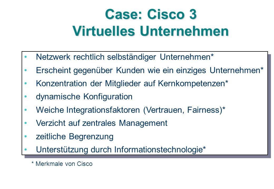 Case: Cisco 3 Virtuelles Unternehmen Netzwerk rechtlich selbständiger Unternehmen* Erscheint gegenüber Kunden wie ein einziges Unternehmen* Konzentration der Mitglieder auf Kernkompetenzen* dynamische Konfiguration Weiche Integrationsfaktoren (Vertrauen, Fairness)* Verzicht auf zentrales Management zeitliche Begrenzung Unterstützung durch Informationstechnologie* Netzwerk rechtlich selbständiger Unternehmen* Erscheint gegenüber Kunden wie ein einziges Unternehmen* Konzentration der Mitglieder auf Kernkompetenzen* dynamische Konfiguration Weiche Integrationsfaktoren (Vertrauen, Fairness)* Verzicht auf zentrales Management zeitliche Begrenzung Unterstützung durch Informationstechnologie* * Merkmale von Cisco