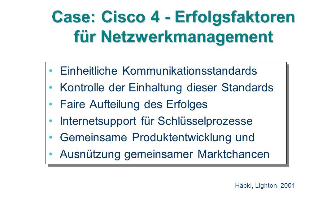 Case: Cisco 4 - Erfolgsfaktoren für Netzwerkmanagement Einheitliche Kommunikationsstandards Kontrolle der Einhaltung dieser Standards Faire Aufteilung des Erfolges Internetsupport für Schlüsselprozesse Gemeinsame Produktentwicklung und Ausnützung gemeinsamer Marktchancen Einheitliche Kommunikationsstandards Kontrolle der Einhaltung dieser Standards Faire Aufteilung des Erfolges Internetsupport für Schlüsselprozesse Gemeinsame Produktentwicklung und Ausnützung gemeinsamer Marktchancen Häcki, Lighton, 2001