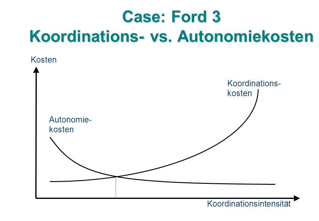 Case: Ford 3 Koordinations- vs.