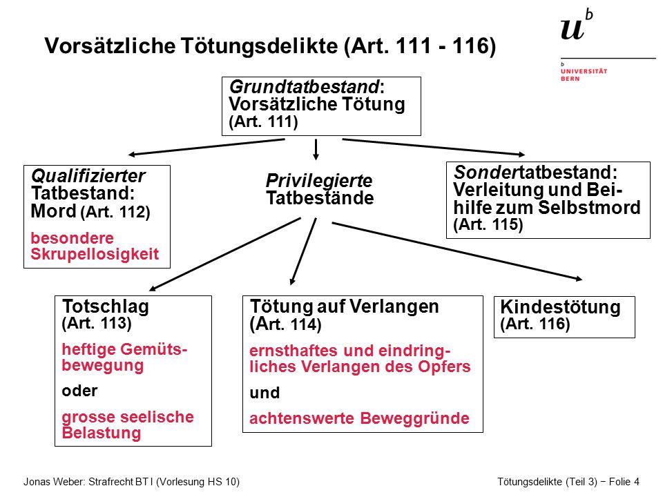 Jonas Weber: Strafrecht BT I (Vorlesung HS 10) Tötungsdelikte (Teil 3) − Folie 4 Vorsätzliche Tötungsdelikte (Art.