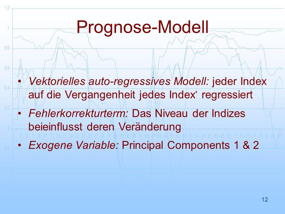 12 Vektorielles auto-regressives Modell: jeder Index auf die Vergangenheit jedes Index' regressiert Fehlerkorrekturterm: Das Niveau der Indizes beieinflusst deren Veränderung Exogene Variable: Principal Components 1 & 2 Prognose-Modell