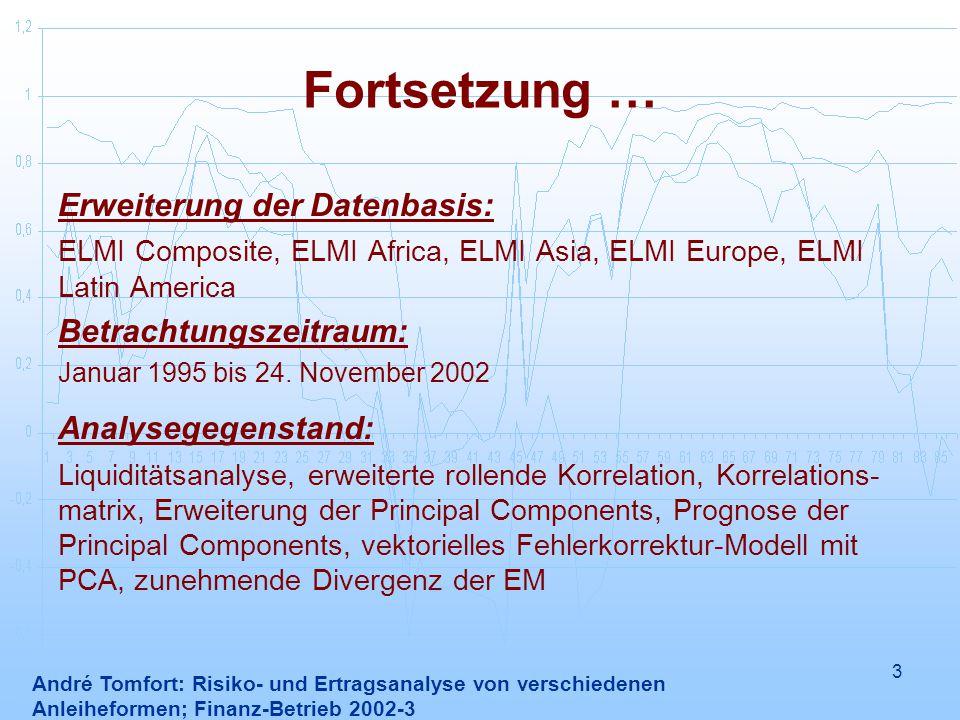 3 Fortsetzung … Erweiterung der Datenbasis: ELMI Composite, ELMI Africa, ELMI Asia, ELMI Europe, ELMI Latin America Betrachtungszeitraum: Januar 1995 bis 24.