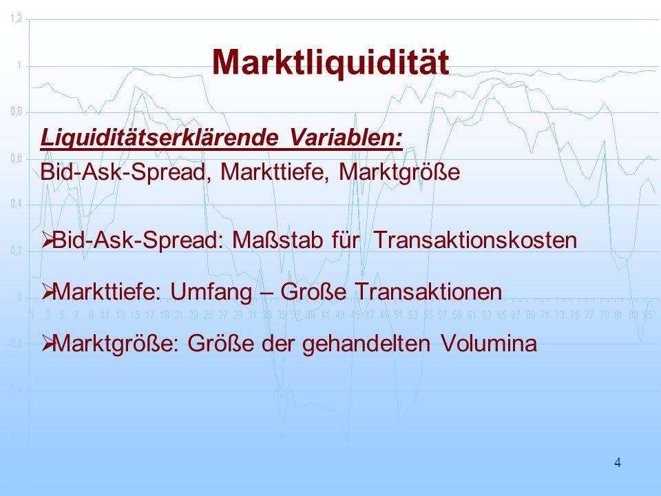 4 Marktliquidität Liquiditätserklärende Variablen: Bid-Ask-Spread, Markttiefe, Marktgröße  Bid-Ask-Spread: Maßstab für Transaktionskosten  Markttiefe: Umfang – Große Transaktionen  Marktgröße: Größe der gehandelten Volumina