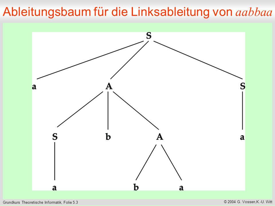 Grundkurs Theoretische Informatik, Folie 5.4 © 2004 G.