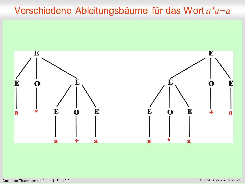 Grundkurs Theoretische Informatik, Folie 5.6 © 2004 G. Vossen,K.-U. Witt Ende Kapitel 5