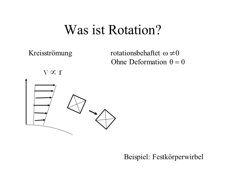 Was ist Rotation.