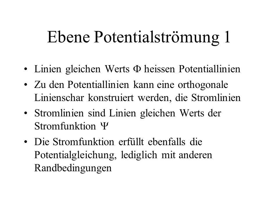 Ebene Potentialströmung 1 Linien gleichen Werts  heissen Potentiallinien Zu den Potentiallinien kann eine orthogonale Linienschar konstruiert werden,
