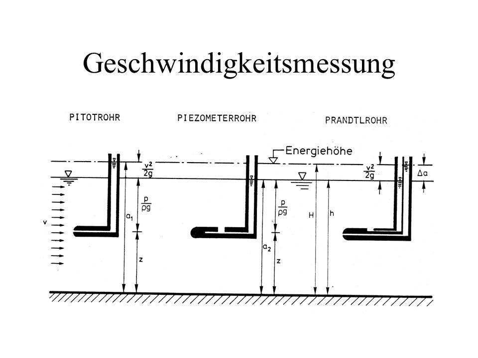 Ebene Potentialströmung 1 Linien gleichen Werts  heissen Potentiallinien Zu den Potentiallinien kann eine orthogonale Linienschar konstruiert werden, die Stromlinien Stromlinien sind Linien gleichen Werts der Stromfunktion  Die Stromfunktion erfüllt ebenfalls die Potentialgleichung, lediglich mit anderen Randbedingungen