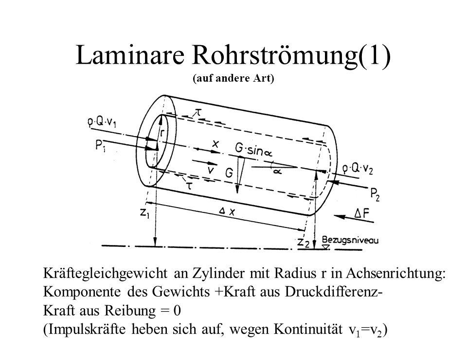 Laminare Rohrströmung(1) (auf andere Art) Kräftegleichgewicht an Zylinder mit Radius r in Achsenrichtung: Komponente des Gewichts +Kraft aus Druckdiff