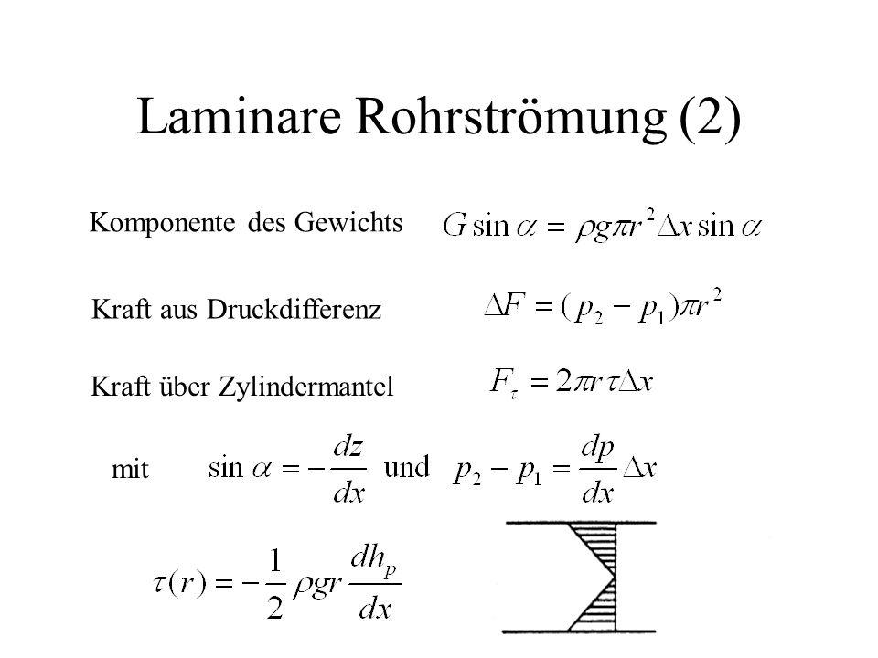 Laminare Rohrströmung (2) Komponente des Gewichts Kraft aus Druckdifferenz Kraft über Zylindermantel mit