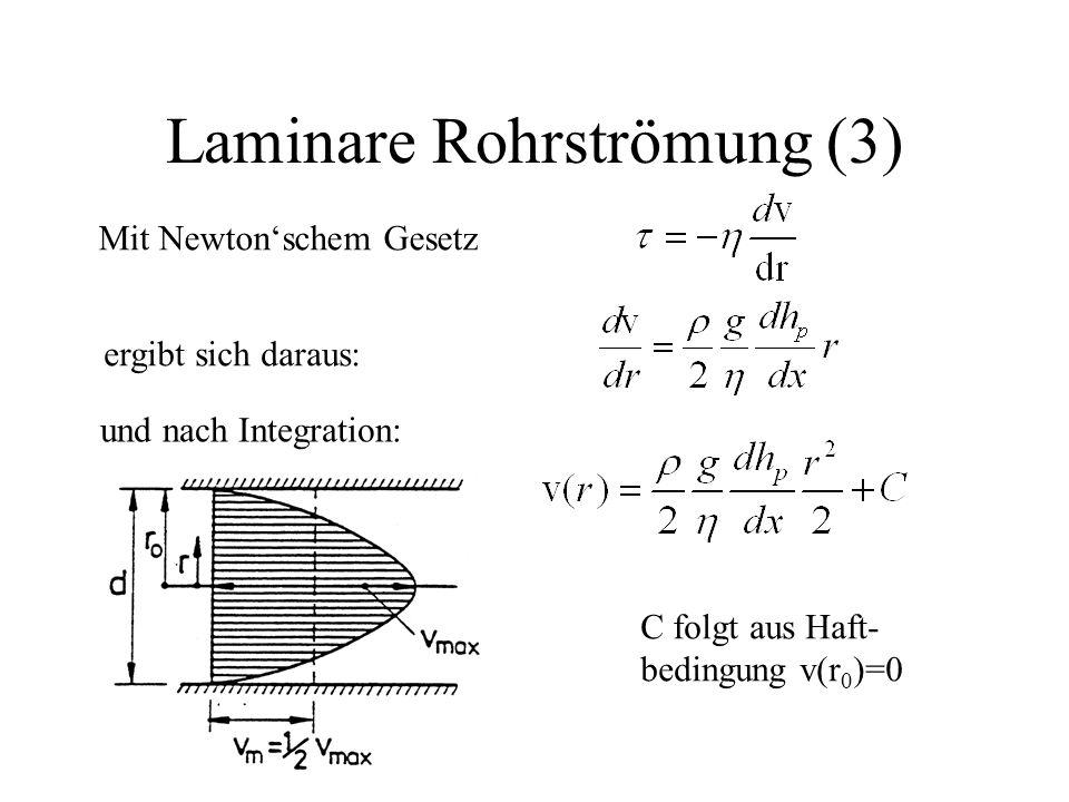 Laminare Rohrströmung (3) Mit Newton'schem Gesetz ergibt sich daraus: und nach Integration: C folgt aus Haft- bedingung v(r 0 )=0