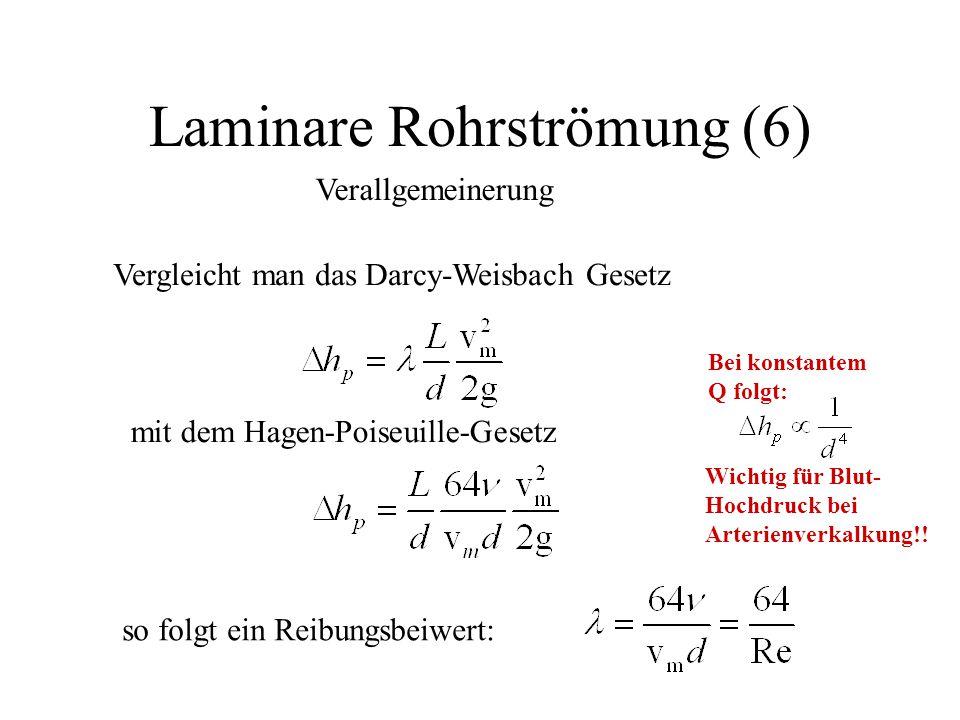 Laminare Rohrströmung (6) Verallgemeinerung Vergleicht man das Darcy-Weisbach Gesetz mit dem Hagen-Poiseuille-Gesetz so folgt ein Reibungsbeiwert: Bei
