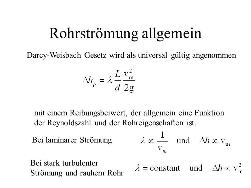 Rohrströmung allgemein Darcy-Weisbach Gesetz wird als universal gültig angenommen mit einem Reibungsbeiwert, der allgemein eine Funktion der Reynoldsz