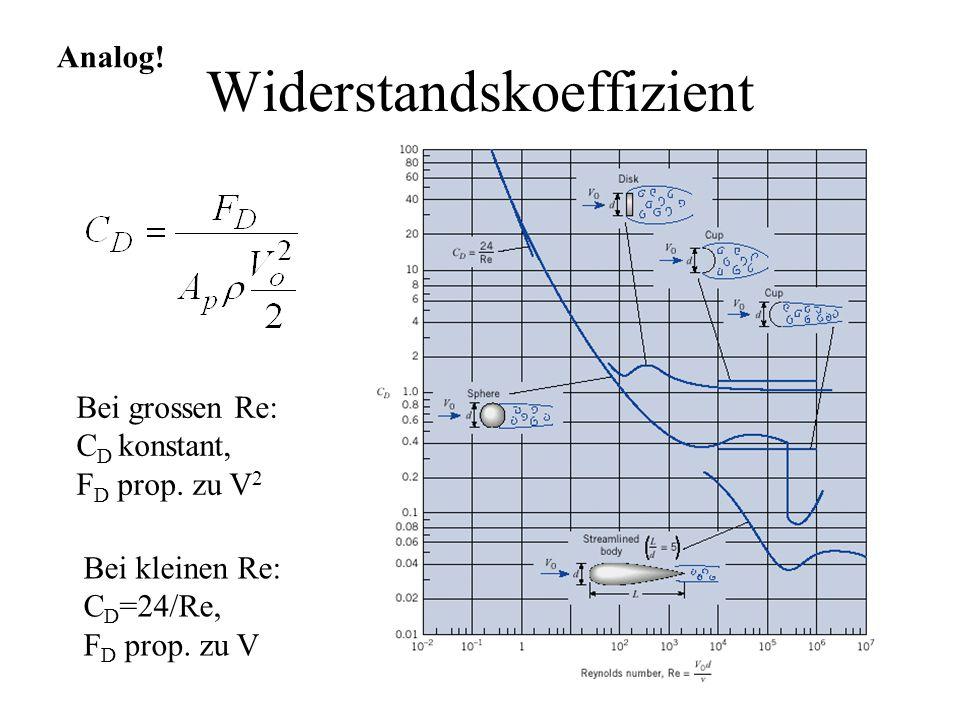 Widerstandskoeffizient Bei grossen Re: C D konstant, F D prop. zu V 2 Bei kleinen Re: C D =24/Re, F D prop. zu V Analog!