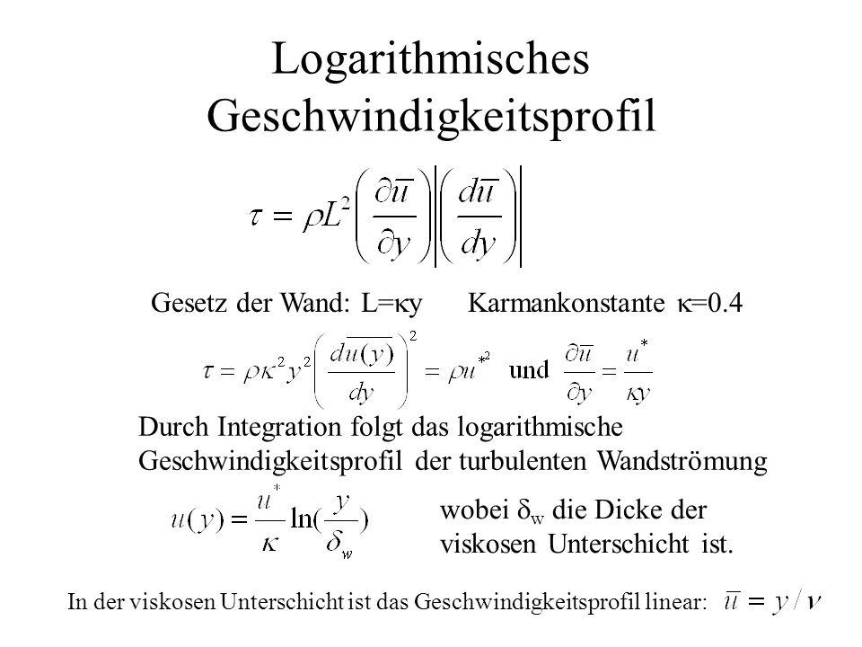 Logarithmisches Geschwindigkeitsprofil Gesetz der Wand: L=  y Karmankonstante  =0.4 Durch Integration folgt das logarithmische Geschwindigkeitsprofi