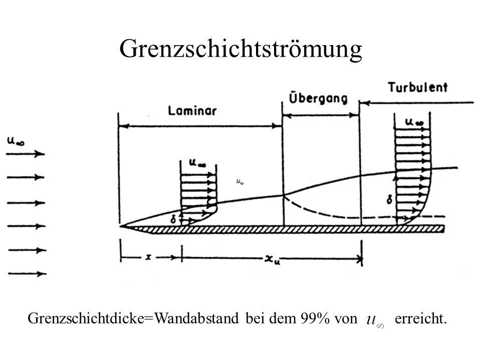 Grenzschichtströmung Grenzschichtdicke=Wandabstand bei dem 99% von erreicht.