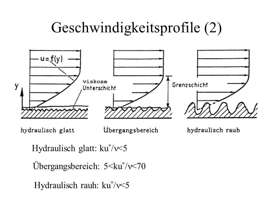 Geschwindigkeitsprofile (2) Übergangsbereich: 5<ku * / <70 Hydraulisch glatt: ku * / <5 Hydraulisch rauh: ku * / <5