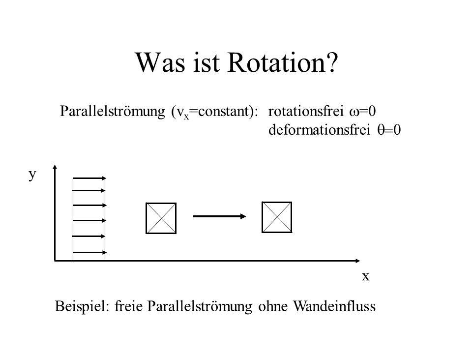 Geschwindigkeitsprofile (3) Korrektur für Profil in Impulssatz Korrektur für Profil in Energiesatz 1<  < 