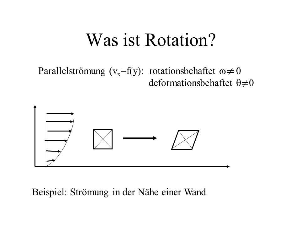 Geschlossene Lösungen der Navier-Stokes Gleichung (3) Beispiel: Laminare Rohrströmung Lösung: Mit Navier-Gleichung und Kontinuitätsgleichung in Zylinderkoordinaten: Kontinuitätsgleichung: r z  v z (r)