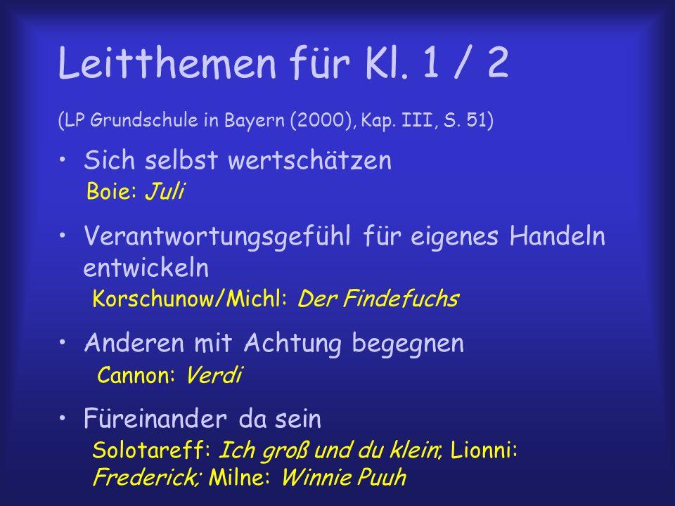 Leitthemen für Kl. 1 / 2 (LP Grundschule in Bayern (2000), Kap. III, S. 51) Sich selbst wertschätzen Verantwortungsgefühl für eigenes Handeln entwicke