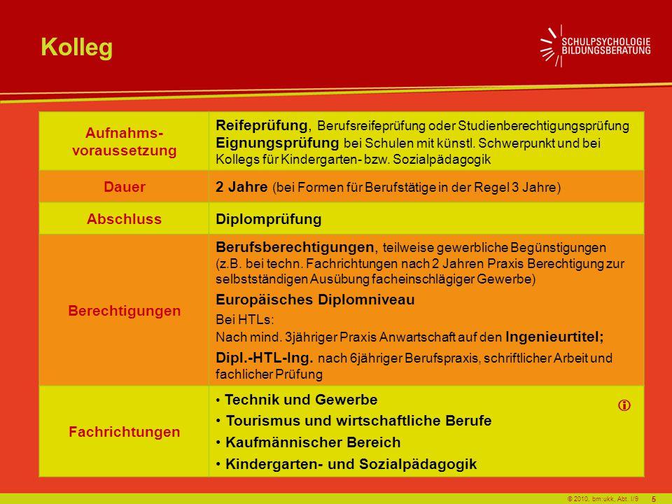 © 2010, bm:ukk, Abt. I/9 Kolleg Aufnahms- voraussetzung Reifeprüfung, Berufsreifeprüfung oder Studienberechtigungsprüfung Eignungsprüfung bei Schulen