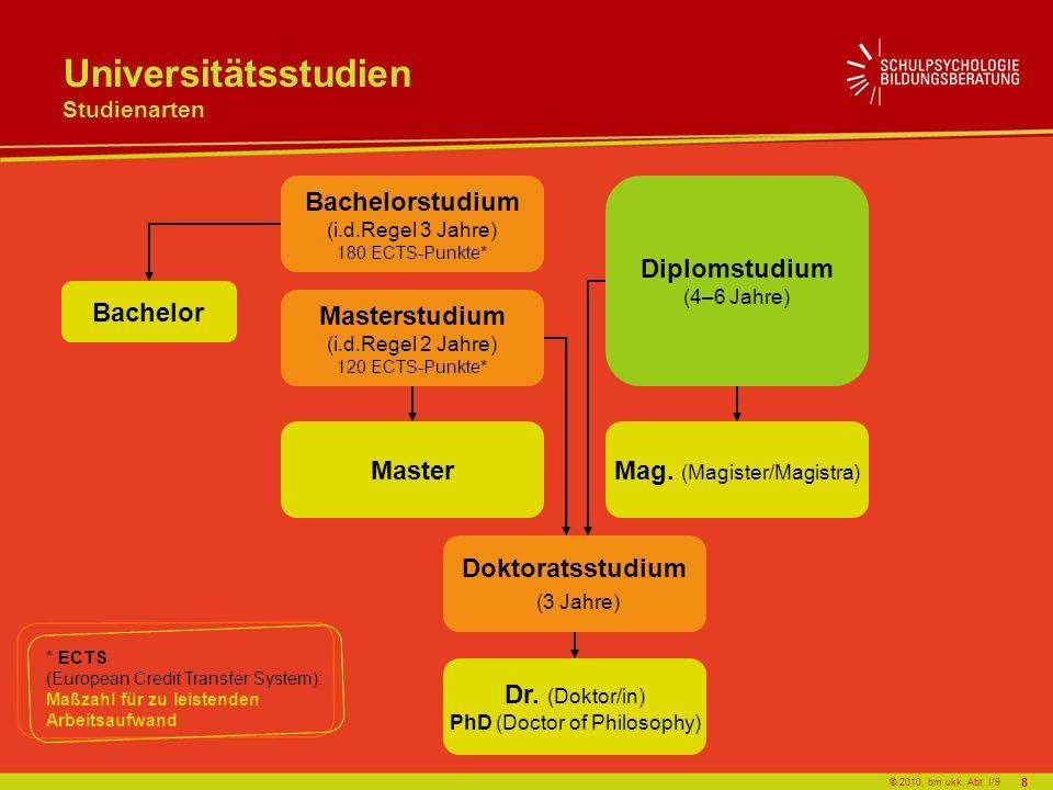 © 2010, bm:ukk, Abt. I/9 Universitätsstudien Studienarten * ECTS (European Credit Transfer System): Maßzahl für zu leistenden Arbeitsaufwand Bachelor