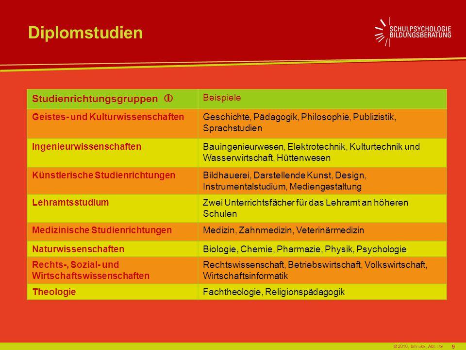 © 2010, bm:ukk, Abt. I/9 Diplomstudien Studienrichtungsgruppen Beispiele Geistes- und KulturwissenschaftenGeschichte, Pädagogik, Philosophie, Publizis