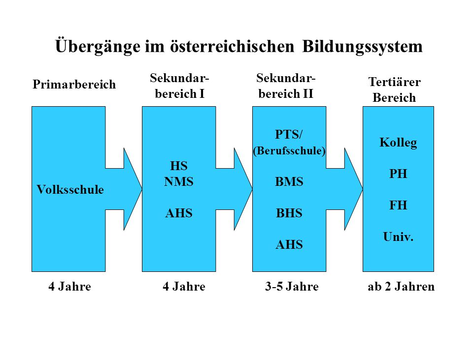 © 2010, bm:ukk, Abt.