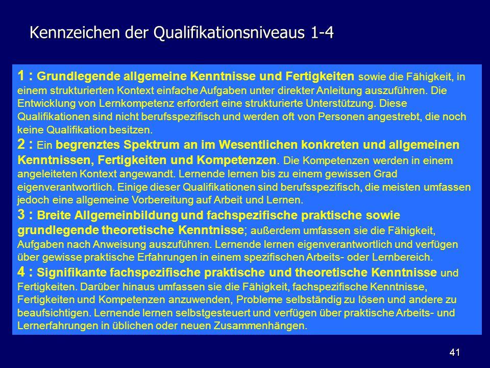 41 Kennzeichen der Qualifikationsniveaus 1-4 1 : Grundlegende allgemeine Kenntnisse und Fertigkeiten sowie die Fähigkeit, in einem strukturierten Kont